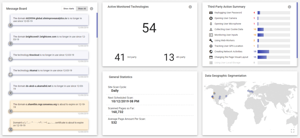 The Reflectiz Dashboard: Discovery,  3rd Party Action Summary & Vulnerability Report