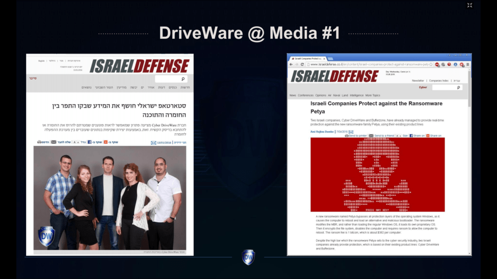 DriveWare in the Media - A Slide from Our Deck