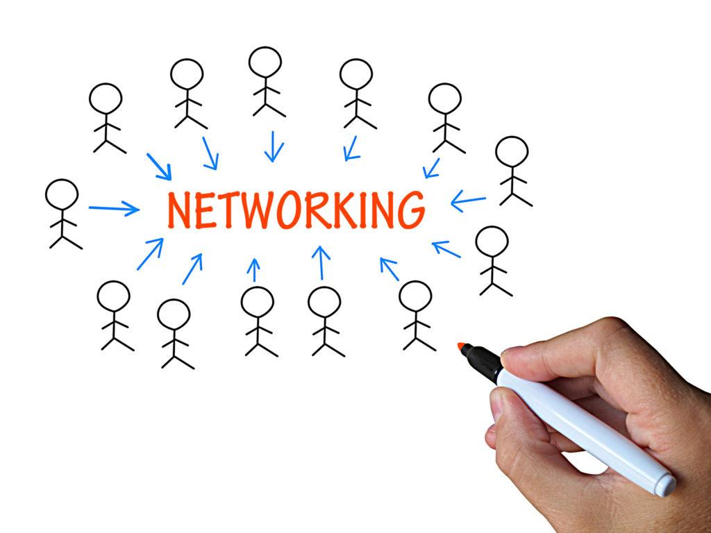 What is Networking? You are Now Ready to Master It!