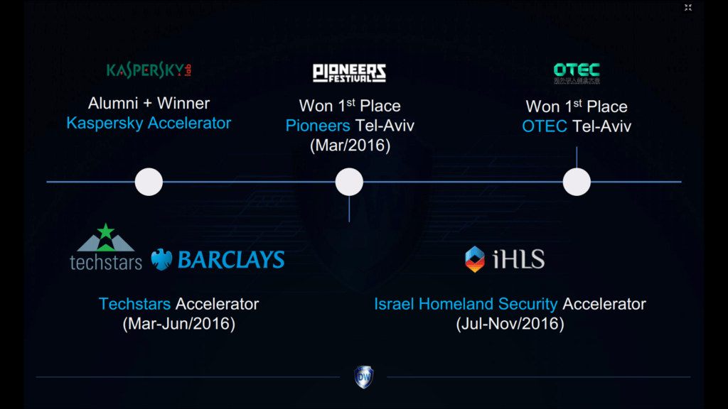 An Opening Slide from out Deck: Winning Startup Competitions (Kaspersky Startup Challenge, Pioneers and OTEC); Taking Part in Top-Notch Accelerators: Techstars Accelerator and iHLS Accelerator